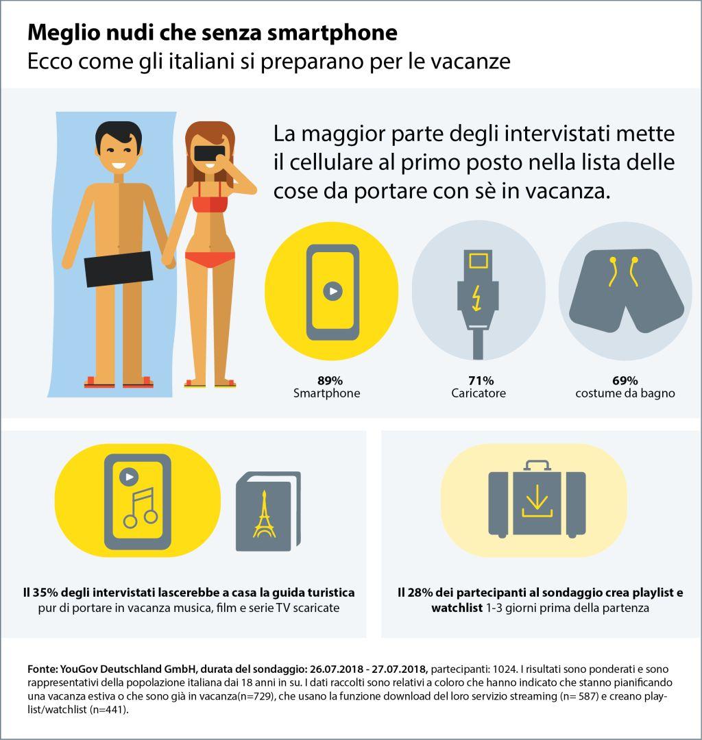 prime-video-abitudini-italiani-vacanza-copertina