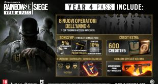 season-pass-4-rainbow-six-siege-copertina