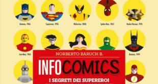 InfoComics – La guida definitiva all'iconografia dei fumetti! – Recensione